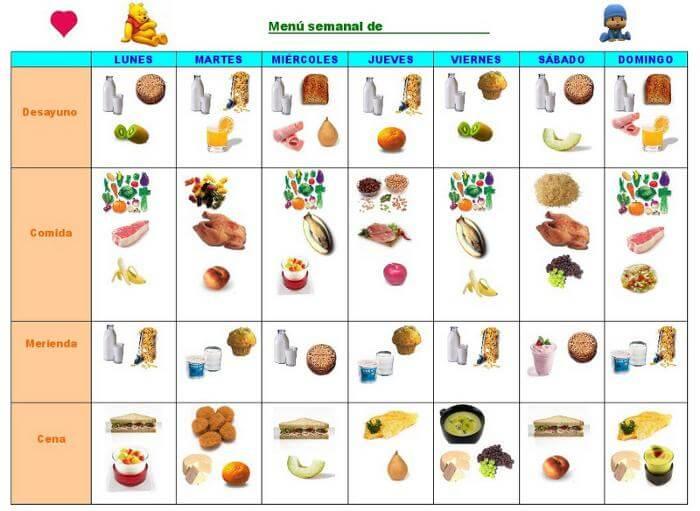 Cómo organizar un menú semanal saludable y modificable